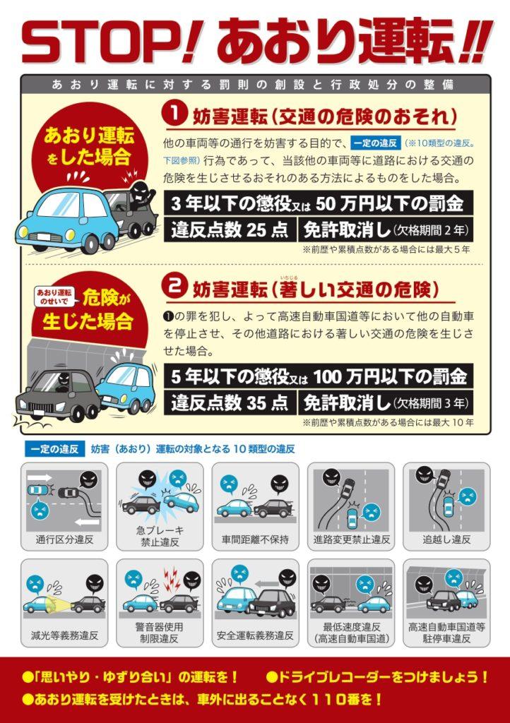 警視庁ホームページ内に掲示されているあおり運転に関する法改正内容についての画像